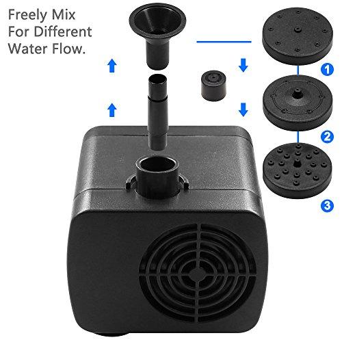 Pannello Solare Per Pompa Acqua : Birdbath w fontana maxin alimentazione acqua pompa